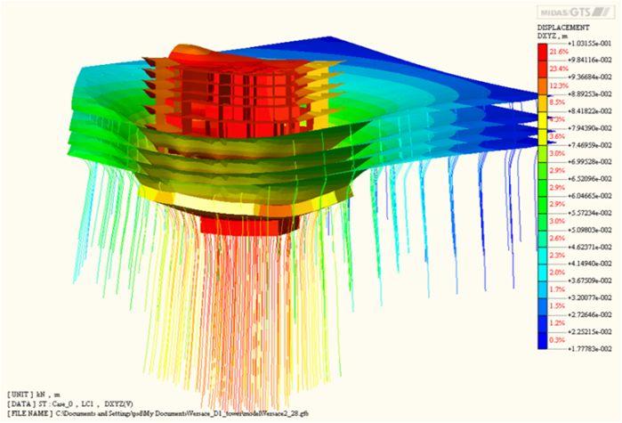CSPFea applicazioni geotecnica fondazioni